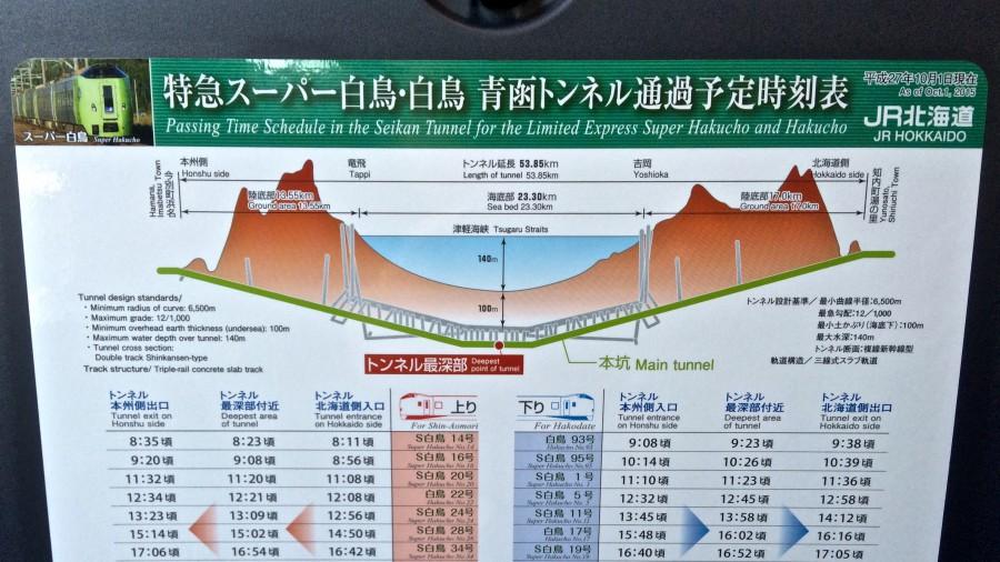 Tunnel nach Hokkaido